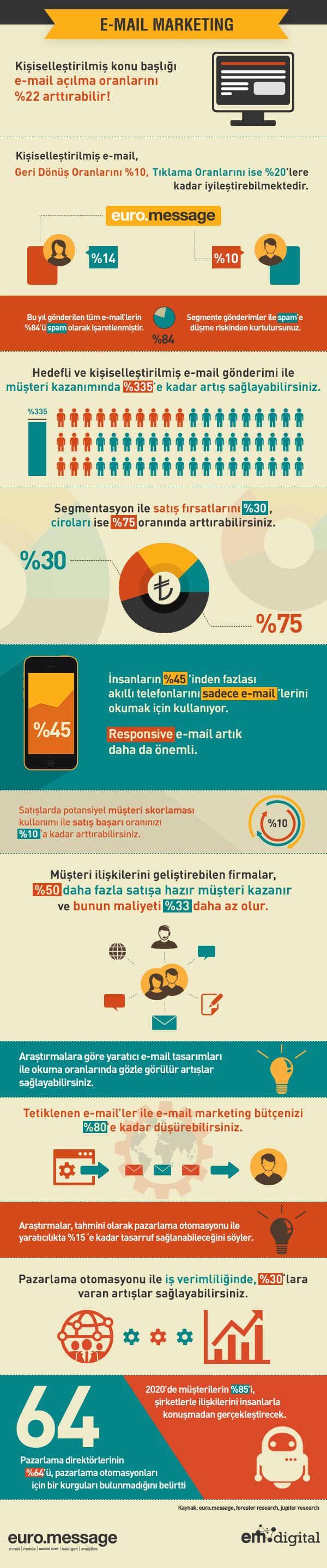 email_marketing_infografik