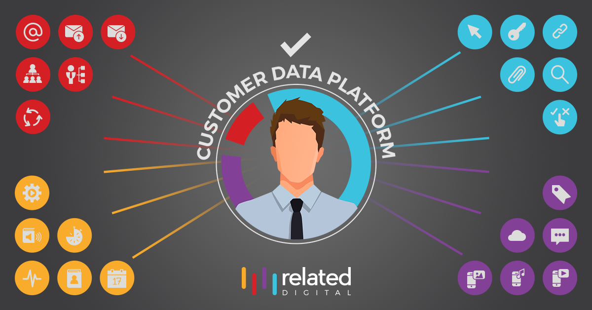 Customer Data Platform CDP