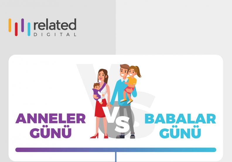 Related-AnnelervsBabalar-Infografik (5)