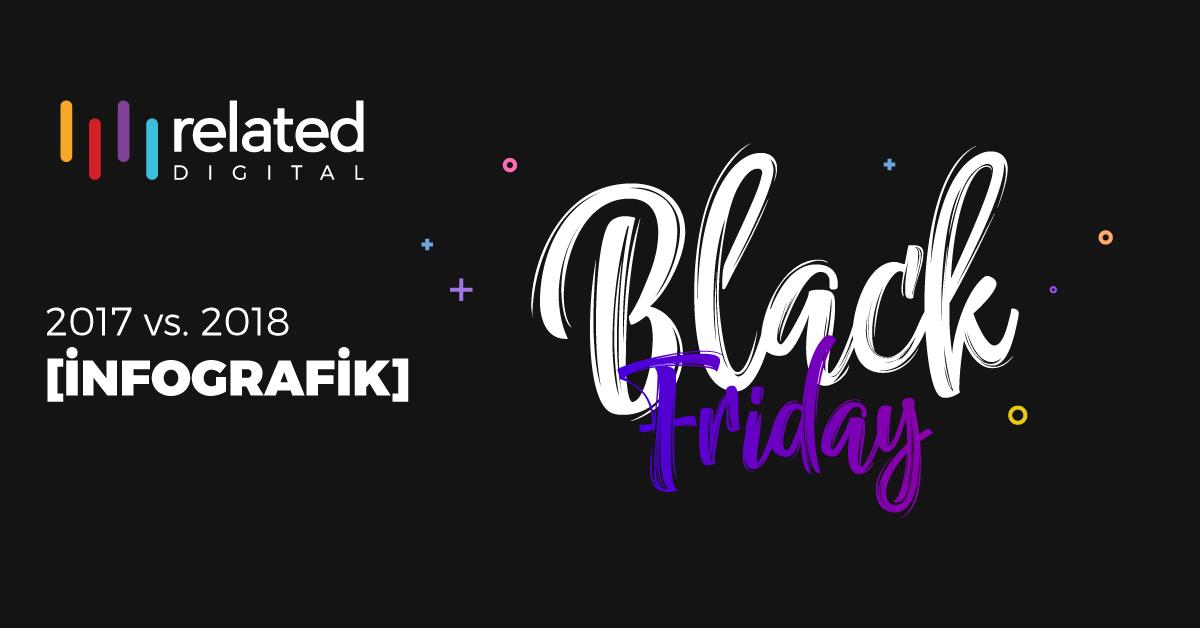 black-friday-sm&blog
